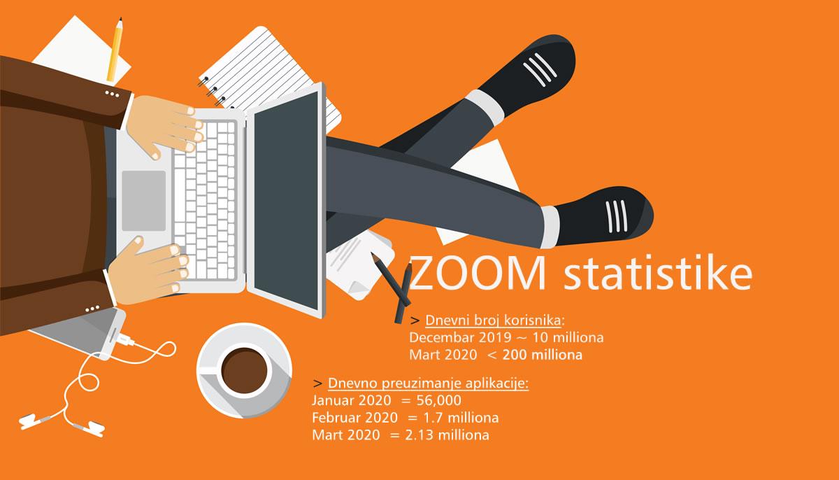 ZooM statistike