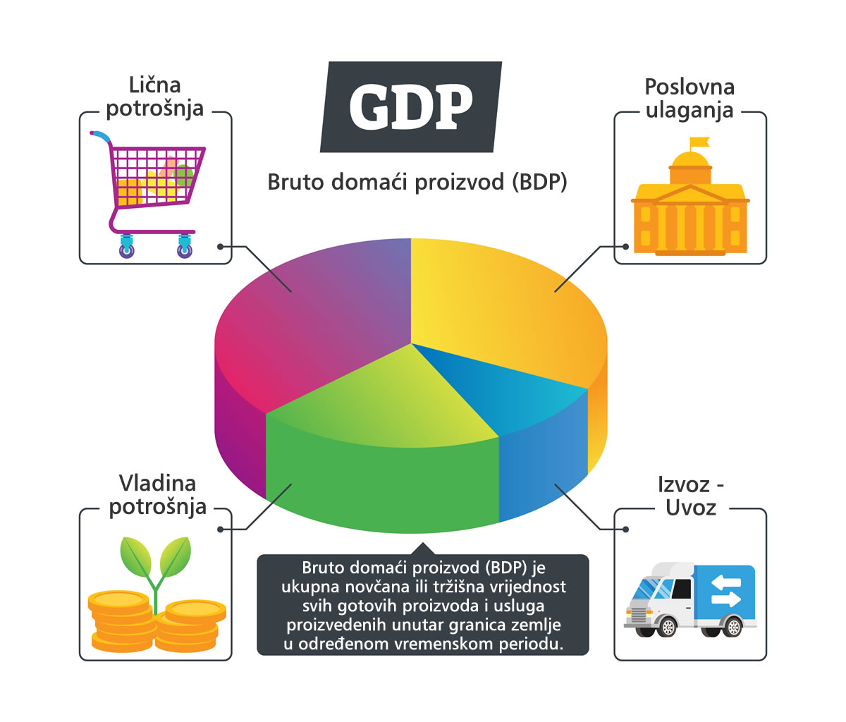 GDP 2017