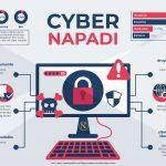 cyber napadi novine.ba