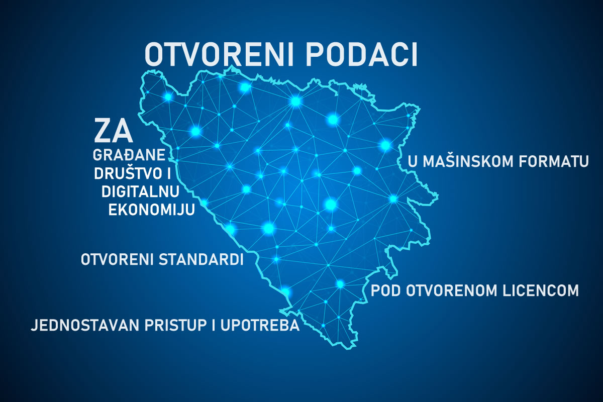 Open Data BiH